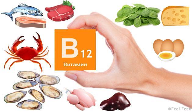 v-kakih-produktah-soderzhitsya-vitamin-v12