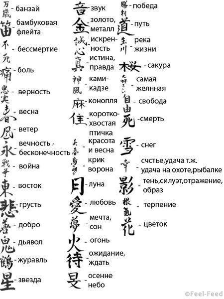 Иероглиф для тату с переводом на русский